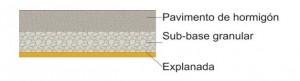 planificación pavimento hormigón